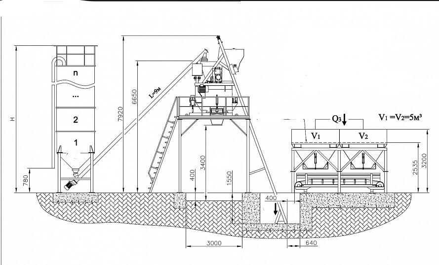 skip type concrete batching plant